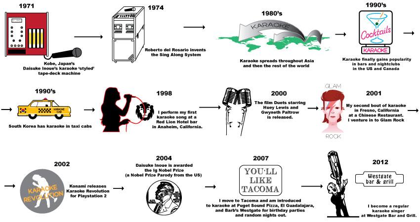 karaoke-infographic-rachel (3)