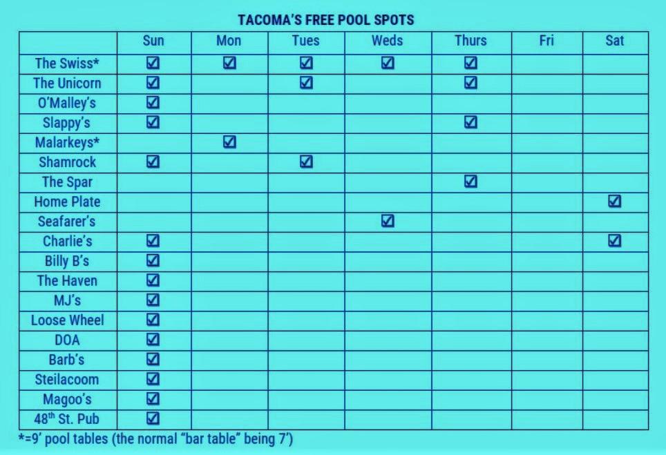 Tacomas free pool